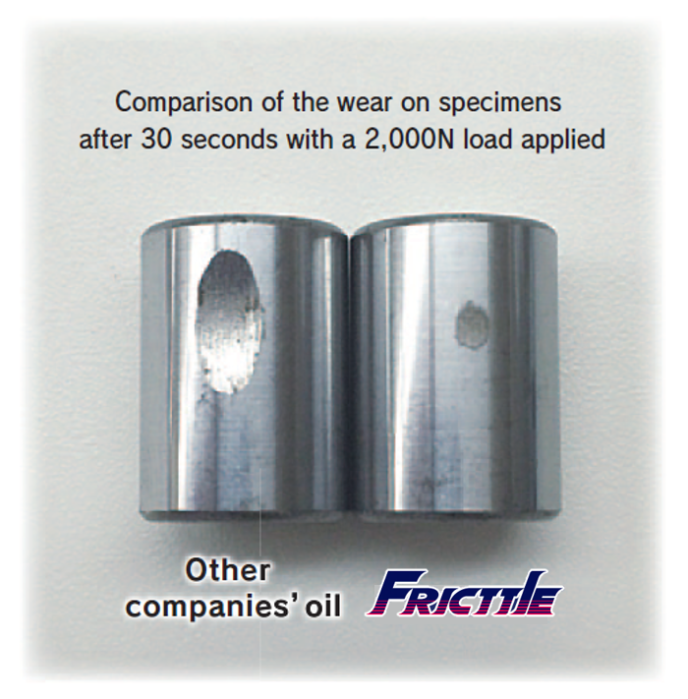 Fricttle Comparison
